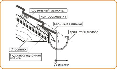montag_vodootliva