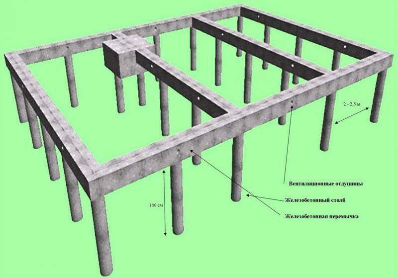 Строительство террасы: технология, советы, дизайн