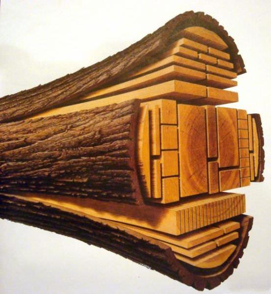 Схема порезки бревна для производства блок хауса