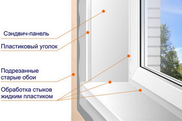 Установка Откосов Своими Руками Инструкция - фото 10